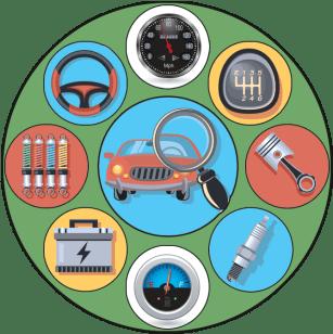 مراحل-کارشناسی-بدنه-و-فنی-خودرو